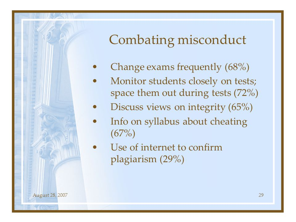 August 28, 200729 Combating misconduct Change exams frequently (68%) Monitor students closely on tests; space them out during tests (72%) Discuss view