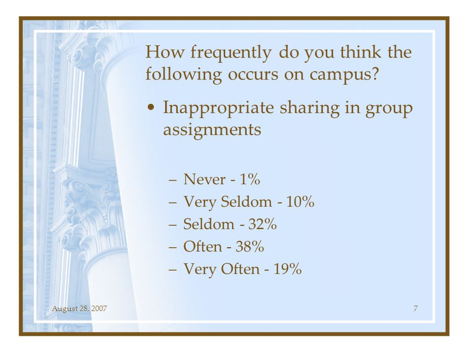 August 28, 20077 How frequently do you think the following occurs on campus? Inappropriate sharing in group assignments –Never - 1% –Very Seldom - 10%