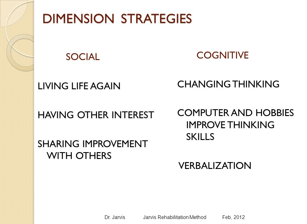 DIMENSION STRATEGIES SOCIAL LIVING LIFE AGAIN HAVING OTHER INTEREST SHARING IMPROVEMENT WITH OTHERS COGNITIVE CHANGING THINKING COMPUTER AND HOBBIES IMPROVE THINKING SKILLS VERBALIZATION Dr.