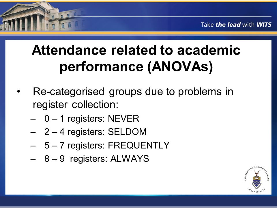 3 rd year attendance related to academic performance (ANOVAs) – Assign. ALWAYS > NEVER FREQ > NEVER