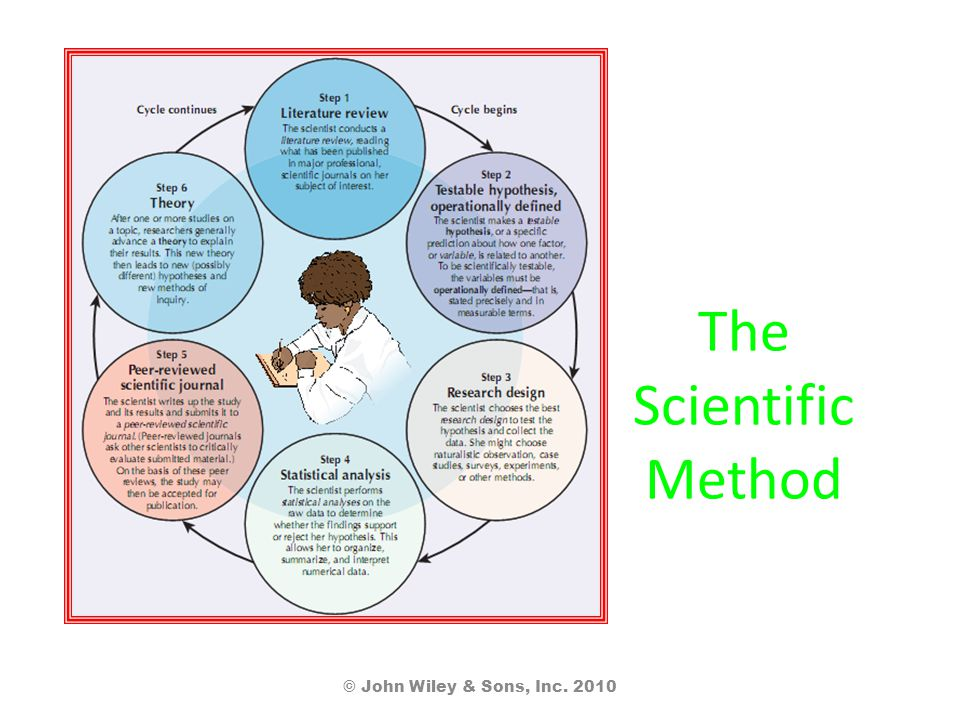 The Scientific Method © John Wiley & Sons, Inc. 2010