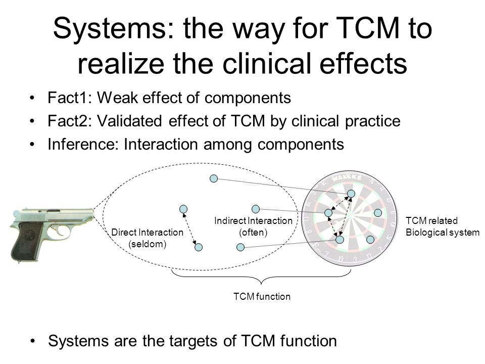 Systems: the way for TCM to realize the clinical effects Fact1: Weak effect of components Fact2: Validated effect of TCM by clinical practice Inferenc