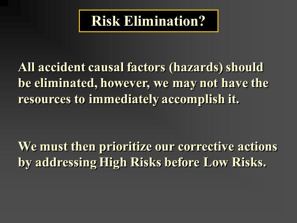 Risk Elimination.