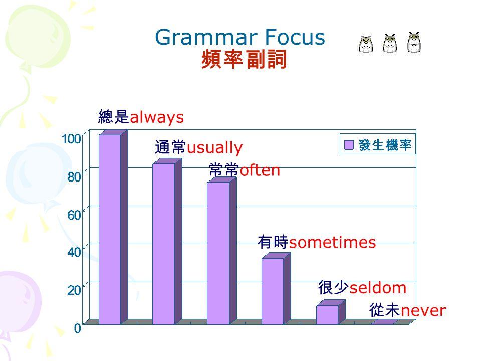 Grammar Focus 頻率副詞 總是 always 通常 usually 常常 often 有時 sometimes 很少 seldom 從未 never