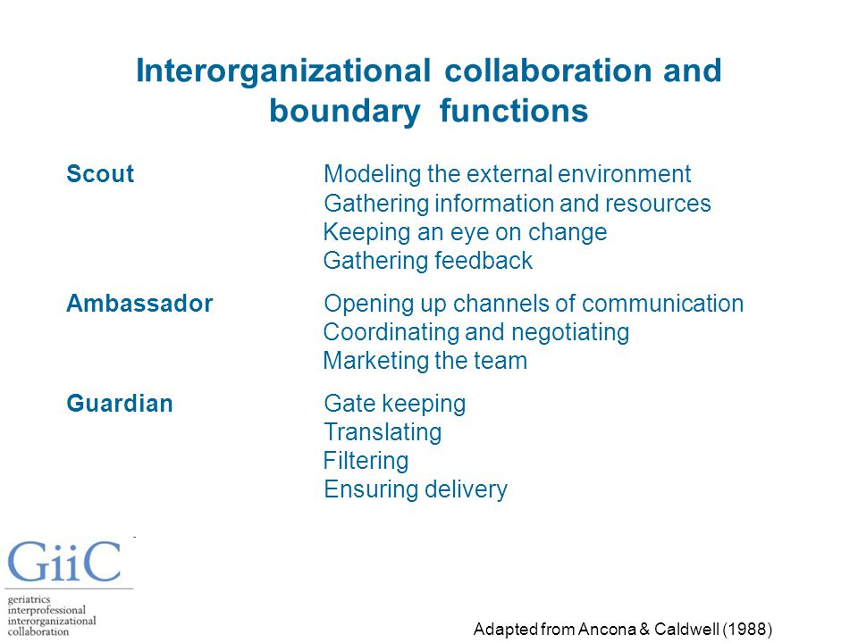 Interorganizational collaboration and boundary functions Scout Modeling the external environment Gathering information and resources Keeping an eye on change Gathering feedback AmbassadorOpening up channels of communication Coordinating and negotiating Marketing the team Guardian Gate keeping Translating Filtering Ensuring delivery Adapted from Ancona & Caldwell (1988)