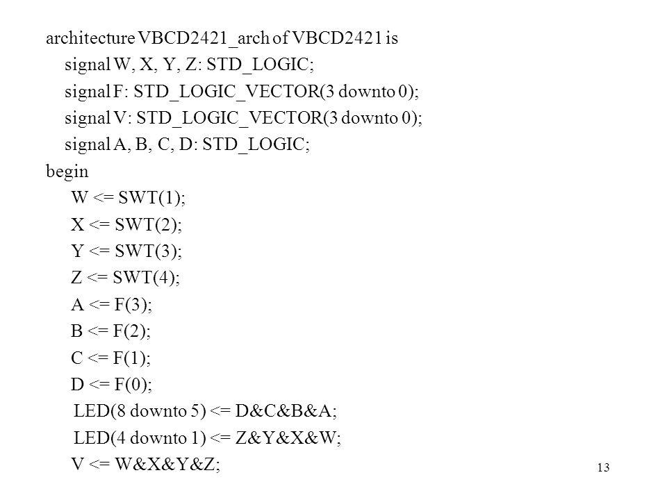 13 architecture VBCD2421_arch of VBCD2421 is signal W, X, Y, Z: STD_LOGIC; signal F: STD_LOGIC_VECTOR(3 downto 0); signal V: STD_LOGIC_VECTOR(3 downto 0); signal A, B, C, D: STD_LOGIC; begin W <= SWT(1); X <= SWT(2); Y <= SWT(3); Z <= SWT(4); A <= F(3); B <= F(2); C <= F(1); D <= F(0); LED(8 downto 5) <= D&C&B&A; LED(4 downto 1) <= Z&Y&X&W; V <= W&X&Y&Z;