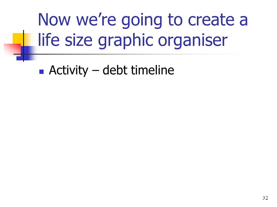 Now we're going to create a life size graphic organiser Activity – debt timeline 32