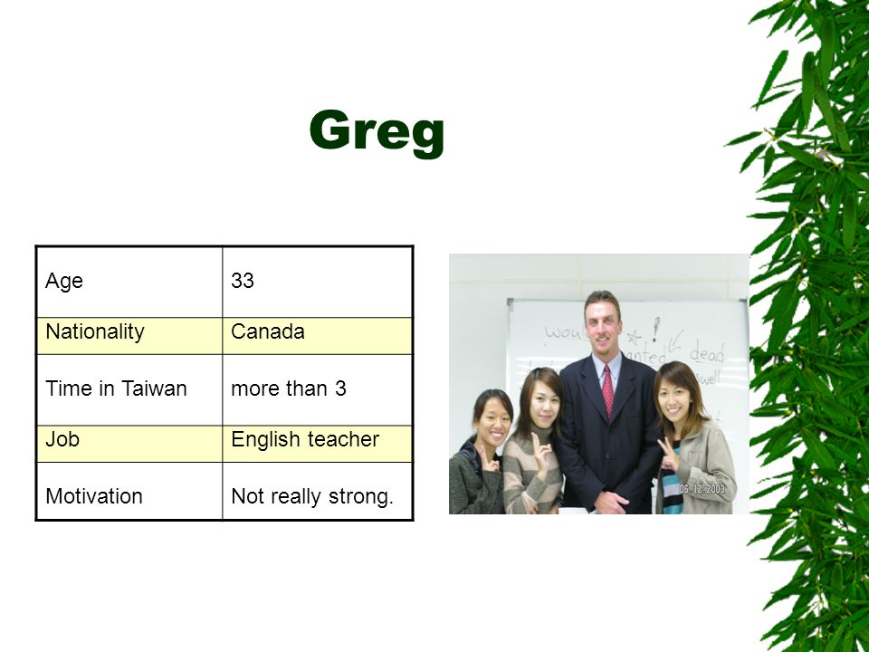 Greg Age 33 NationalityCanada Time in Taiwan more than 3 JobEnglish teacher MotivationNot really strong.