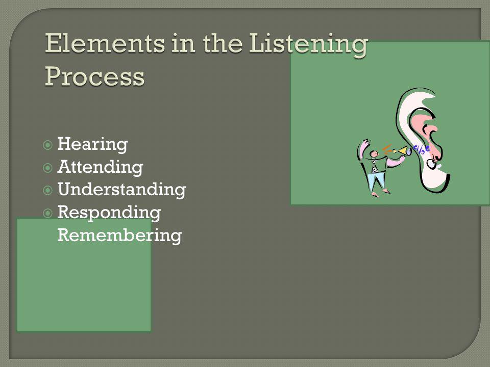  Hearing  Attending  Understanding  Responding  Remembering