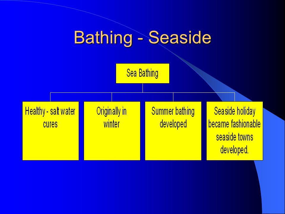 Bathing - Seaside