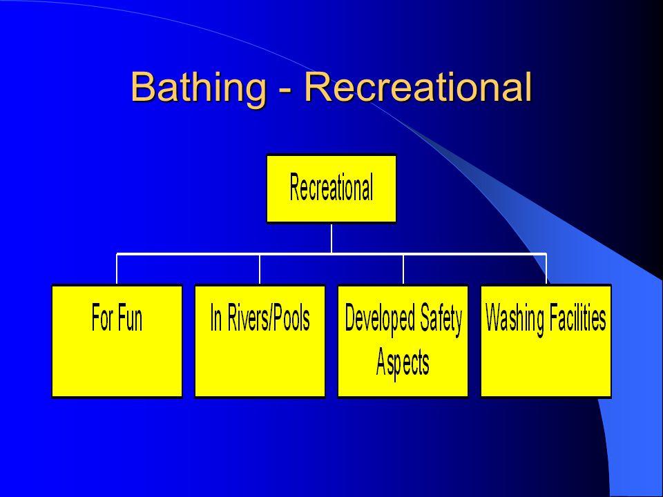 Bathing - Recreational