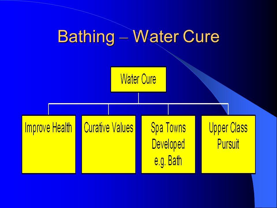 Bathing – Water Cure