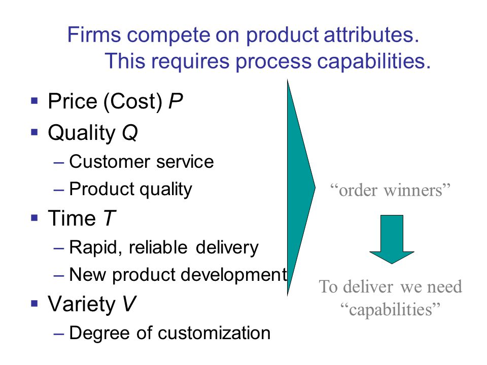 Firms compete on product attributes. This requires process capabilities.