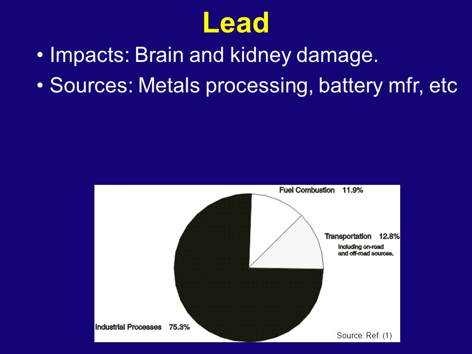Lead Impacts: Brain and kidney damage. Sources: Metals processing, battery mfr, etc Source: Ref. (1)