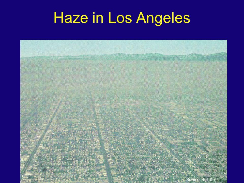 Haze in Los Angeles Source: Ref. (9)