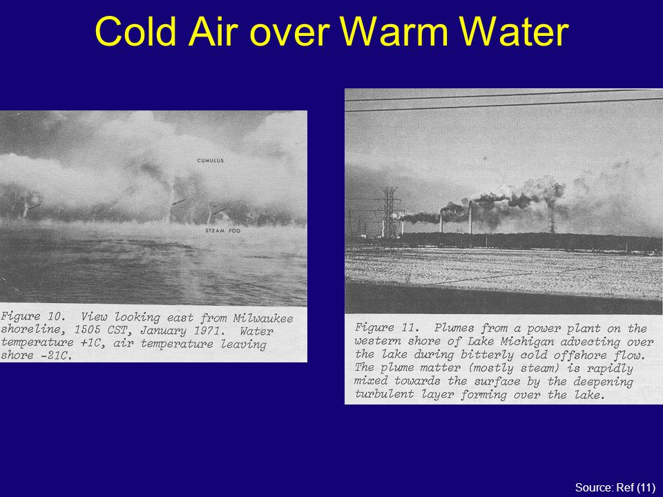Cold Air over Warm Water Source: Ref (11)