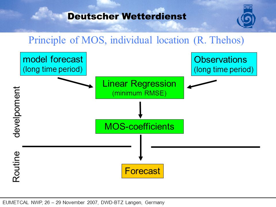 EUMETCAL NWP, 26 – 29 November 2007, DWD-BTZ Langen, Germany Combination: EZMW-MOS & GME-MOS (R.