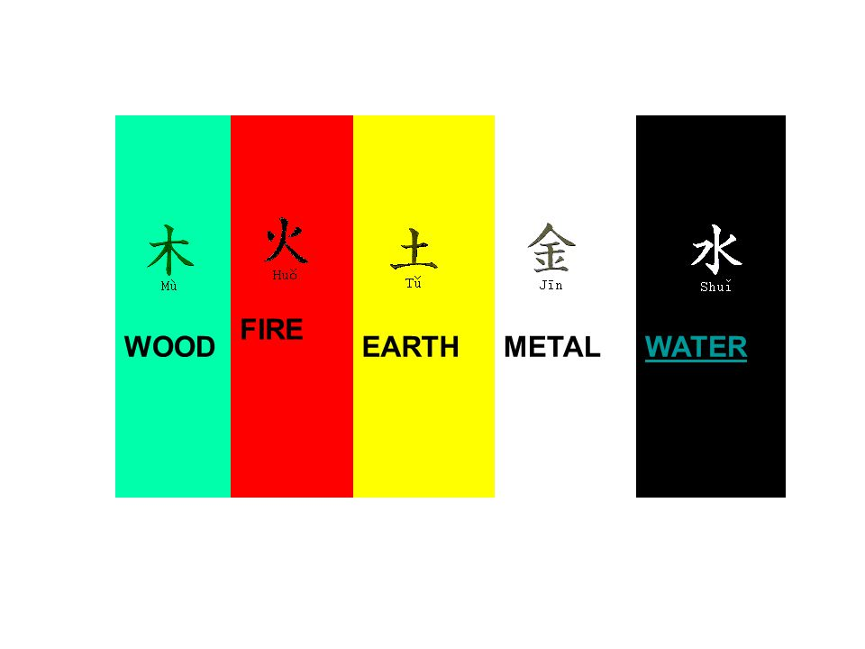 WOOD FIRE EARTH METAL WATER