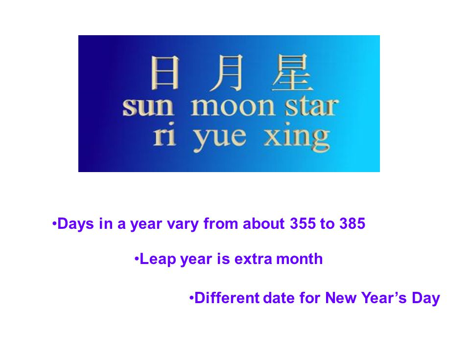 Days in a year vary from about 355 to 385 Leap year is extra month Different date for New Year's Day