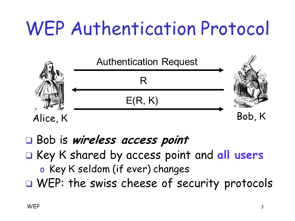 WEP 2 WEP  WEP == Wired Equivalent Privacy  The stated goal of WEP is to make wireless LAN as secure as a wired LAN  According to Tanenbaum: o The 802.11 standard prescribes a data link-level security protocol called WEP (Wired Equivalent Privacy), which is designed to make the security of a wireless LAN as good as that of a wired LAN.