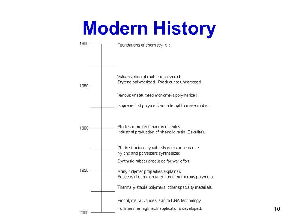 10 Modern History