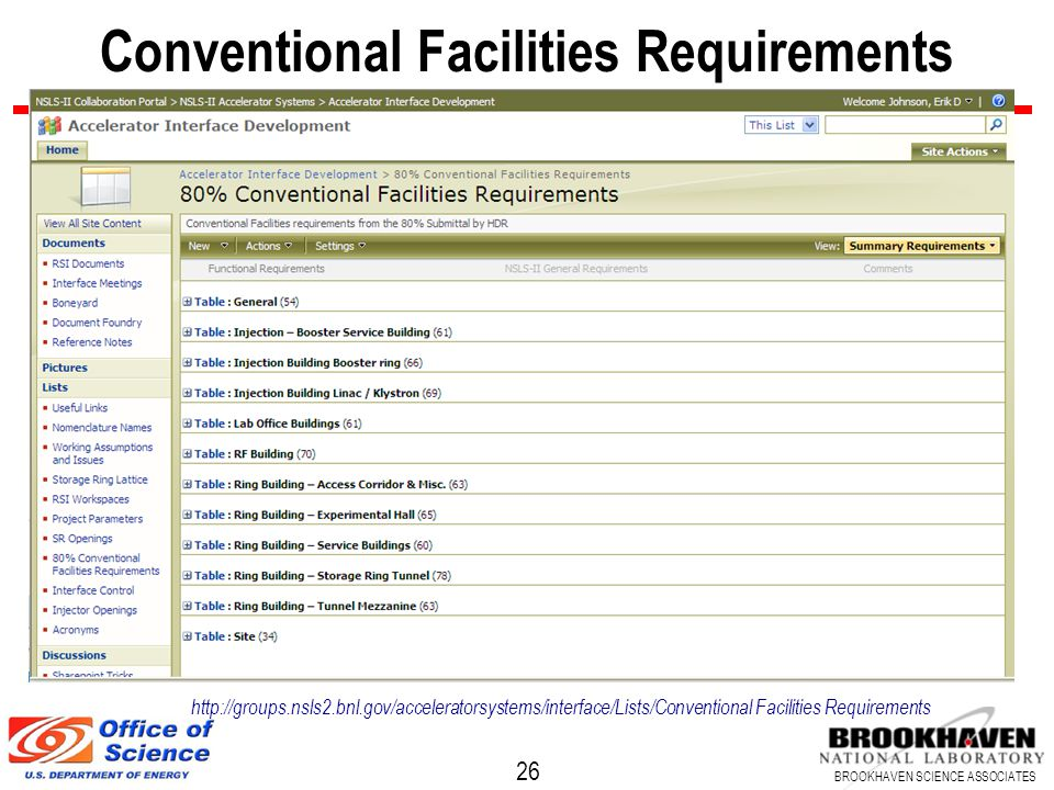 26 BROOKHAVEN SCIENCE ASSOCIATES Conventional Facilities Requirements http://groups.nsls2.bnl.gov/acceleratorsystems/interface/Lists/Conventional Facilities Requirements