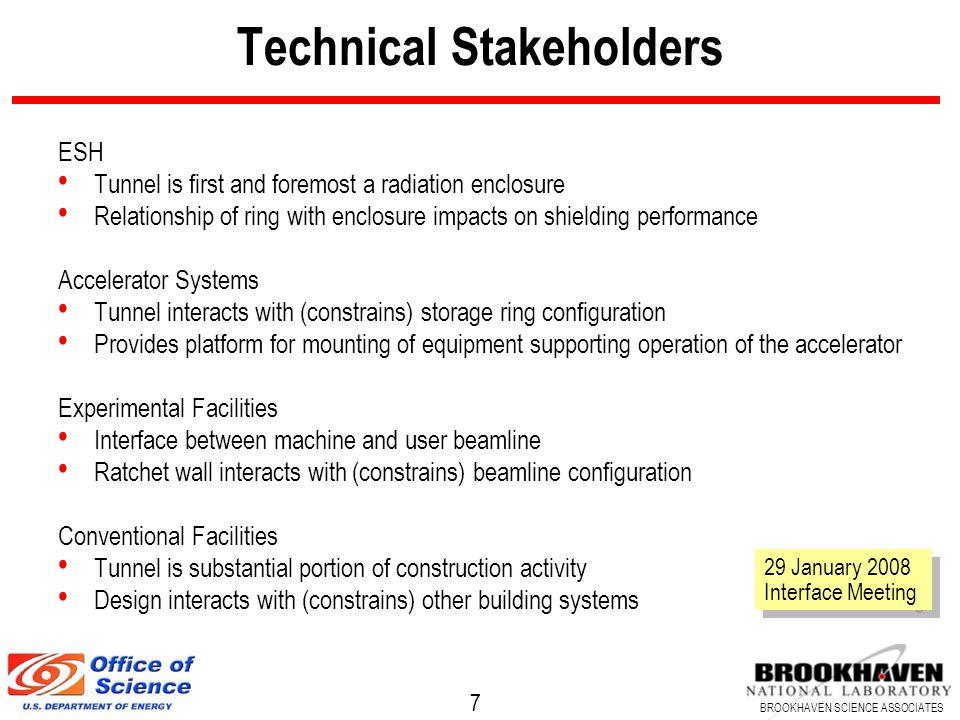 28 BROOKHAVEN SCIENCE ASSOCIATES Accelerator Systems SharePoint http://groups.nsls2.bnl.gov/acceleratorsystems