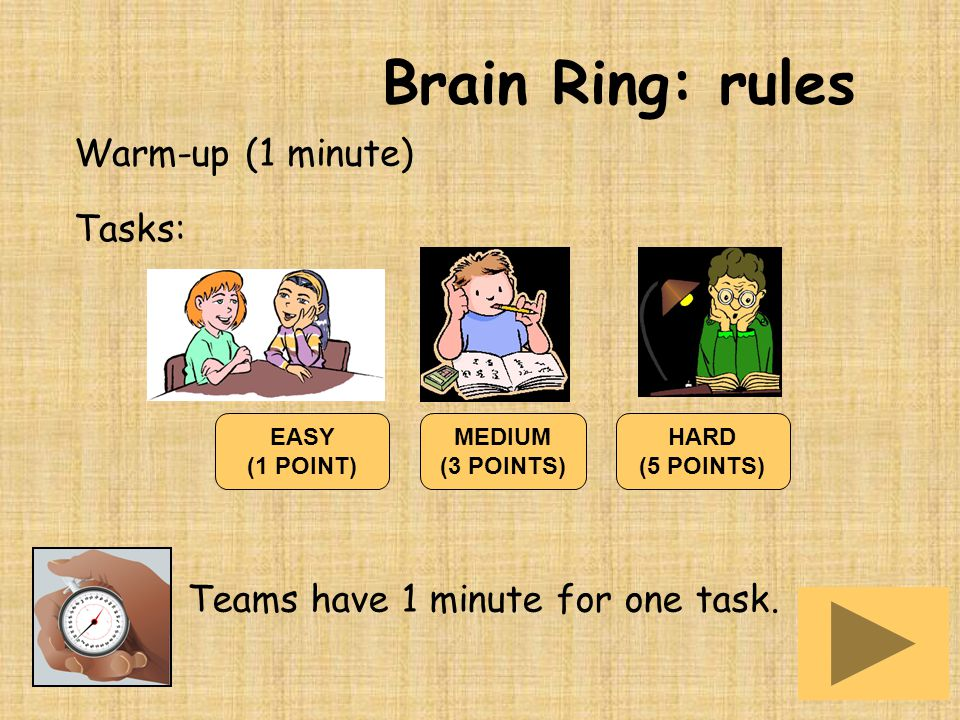 HARD (5 POINTS) MEDIUM (3 POINTS) EASY (1 POINT) Brain Ring: rules Teams have 1 minute for one task.