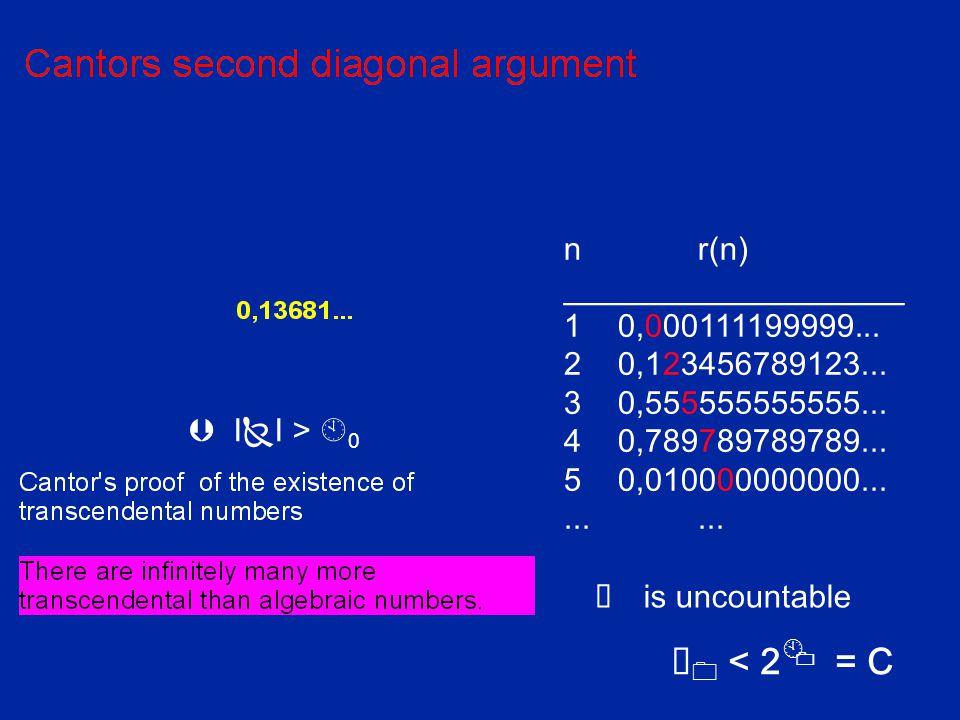 À 0 < 2 À 0 = C Ñ is uncountable  I  I >  0 nr(n) ___________________ 10,000111199999... 20,123456789123... 30,555555555555... 40,789789789789... 5