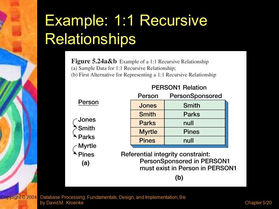 Database Processing: Fundamentals, Design, and Implementation, 9/e by David M. KroenkeChapter 5/20 Copyright © 2004 Example: 1:1 Recursive Relationshi