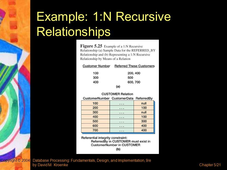 Database Processing: Fundamentals, Design, and Implementation, 9/e by David M. KroenkeChapter 5/21 Copyright © 2004 Example: 1:N Recursive Relationshi