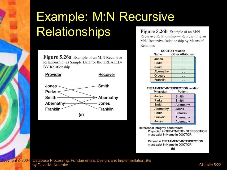 Database Processing: Fundamentals, Design, and Implementation, 9/e by David M. KroenkeChapter 5/22 Copyright © 2004 Example: M:N Recursive Relationshi