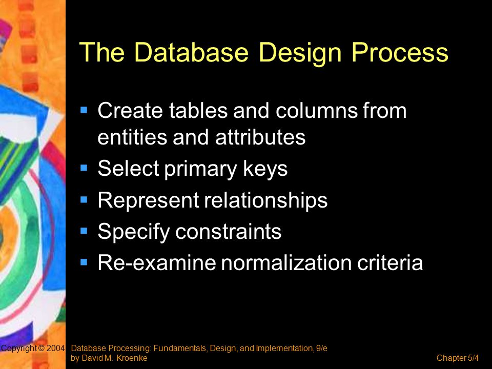Database Processing: Fundamentals, Design, and Implementation, 9/e by David M. KroenkeChapter 5/4 Copyright © 2004 The Database Design Process  Creat