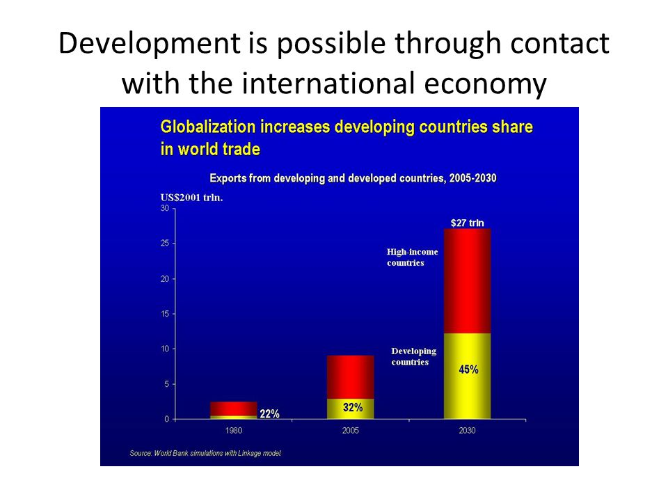 Development is possible through contact with the international economy