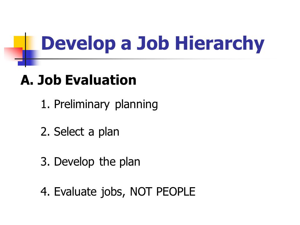 Develop a Job Hierarchy A. Job Evaluation 1. Preliminary planning 2. Select a plan 3. Develop the plan 4. Evaluate jobs, NOT PEOPLE