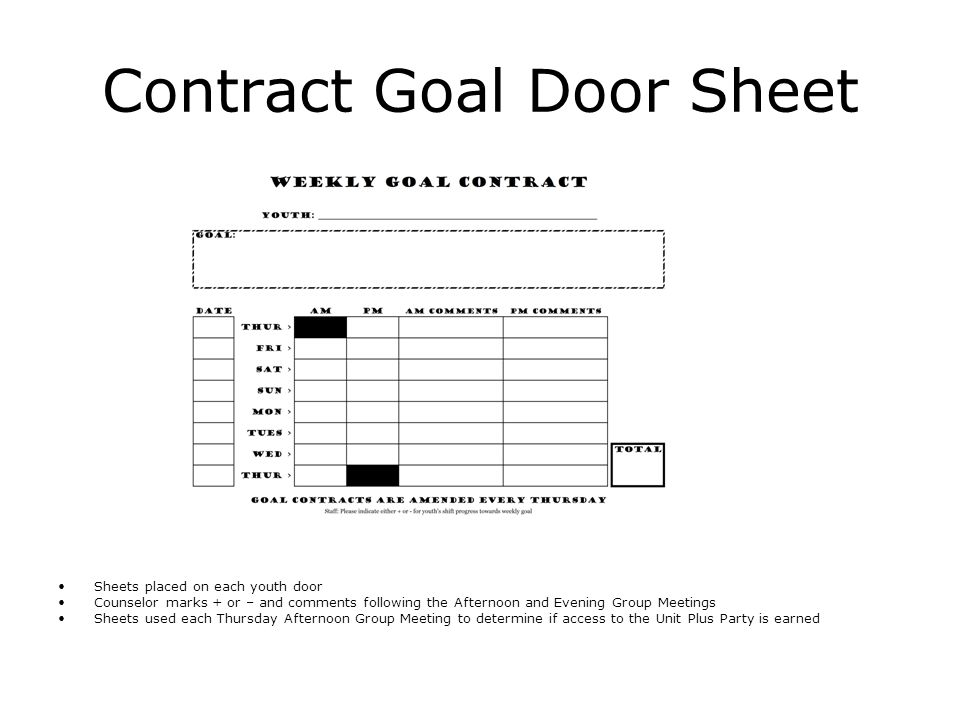 Contract Goal Door Sheet Sheets placed on each youth door Counselor marks + or – and comments following the Afternoon and Evening Group Meetings Sheets used each Thursday Afternoon Group Meeting to determine if access to the Unit Plus Party is earned