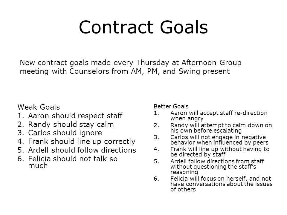 Contract Goals Better Goals 1.Aaron will accept staff re-direction when angry 2.Randy will attempt to calm down on his own before escalating 3.Carlos will not engage in negative behavior when influenced by peers 4.Frank will line up without having to be directed by staff 5.Ardell follow directions from staff without questioning the staff's reasoning 6.Felicia will focus on herself, and not have conversations about the issues of others Weak Goals 1.Aaron should respect staff 2.Randy should stay calm 3.Carlos should ignore 4.Frank should line up correctly 5.Ardell should follow directions 6.Felicia should not talk so much New contract goals made every Thursday at Afternoon Group meeting with Counselors from AM, PM, and Swing present
