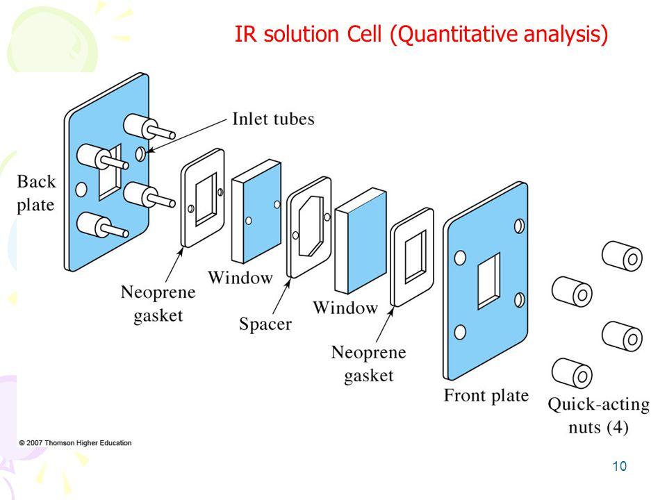 10 IR solution Cell (Quantitative analysis)