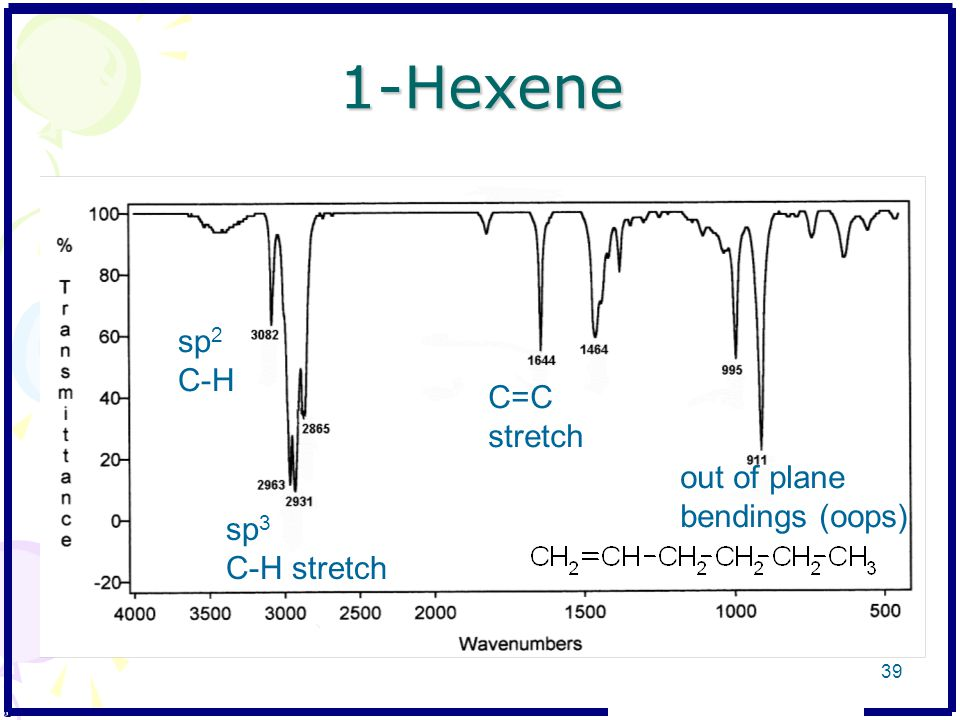 1-Hexene sp 2 C-H sp 3 C-H stretch C=C stretch out of plane bendings (oops) 39