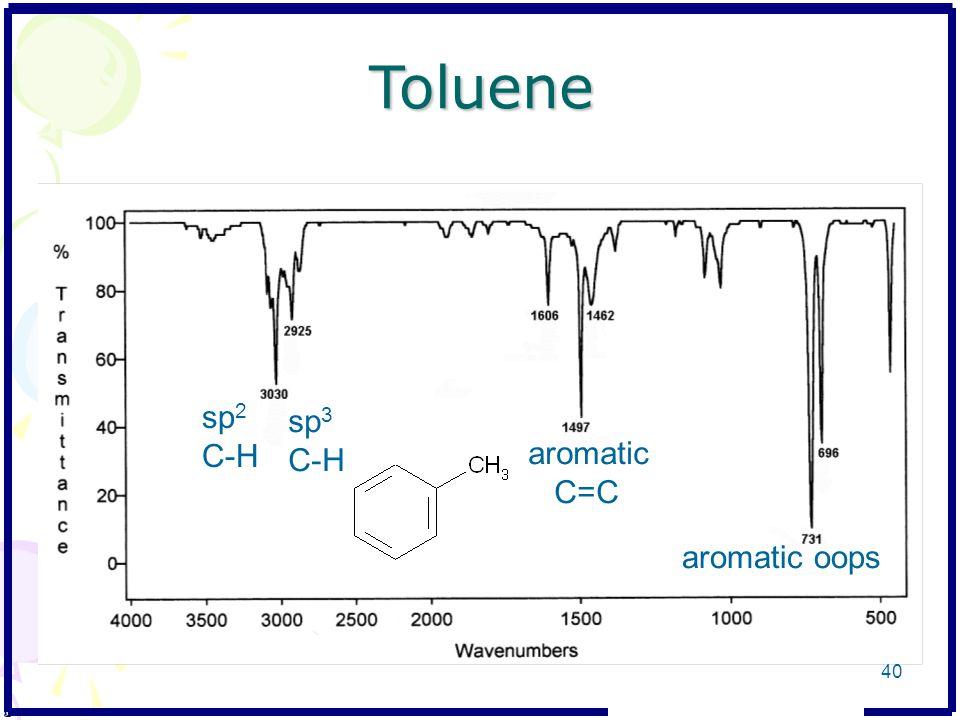 Toluene sp 2 C-H sp 3 C-H aromatic C=C aromatic oops 40