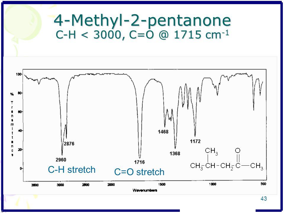 4-Methyl-2-pentanone C-H < 3000, C=O @ 1715 cm -1 C-H stretch C=O stretch 43