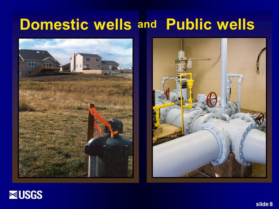 Domestic wells slide 8 Public wells and