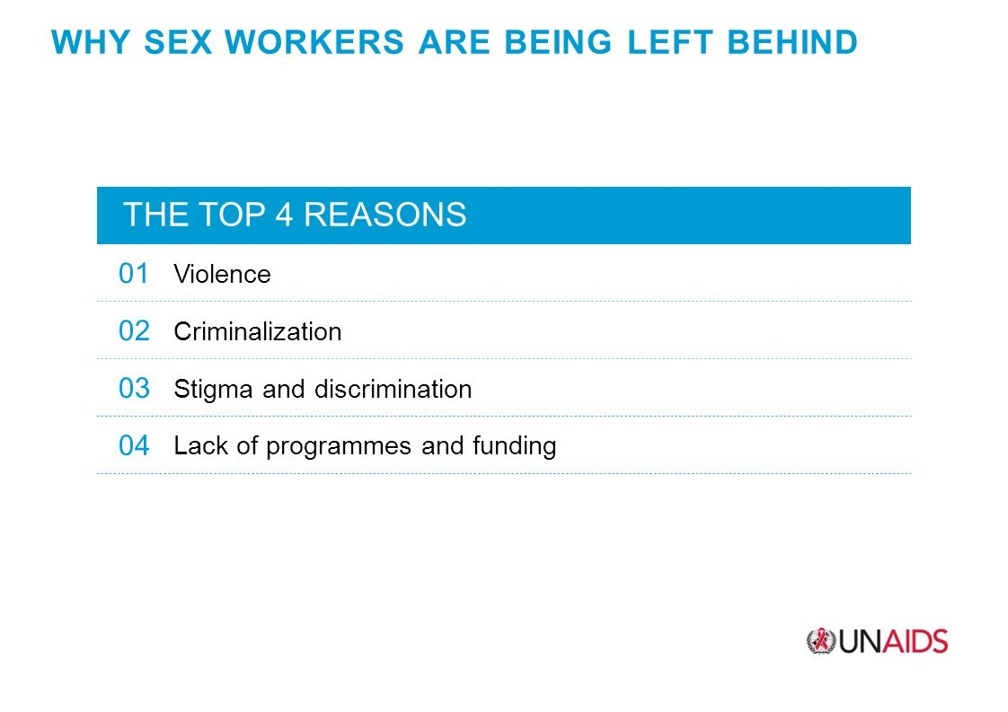 WHY SEX WORKERS ARE BEING LEFT BEHIND THE TOP 4 REASONS 01 Violence 02 Criminalization 03 Stigma and discrimination 04 Lack of programmes and funding