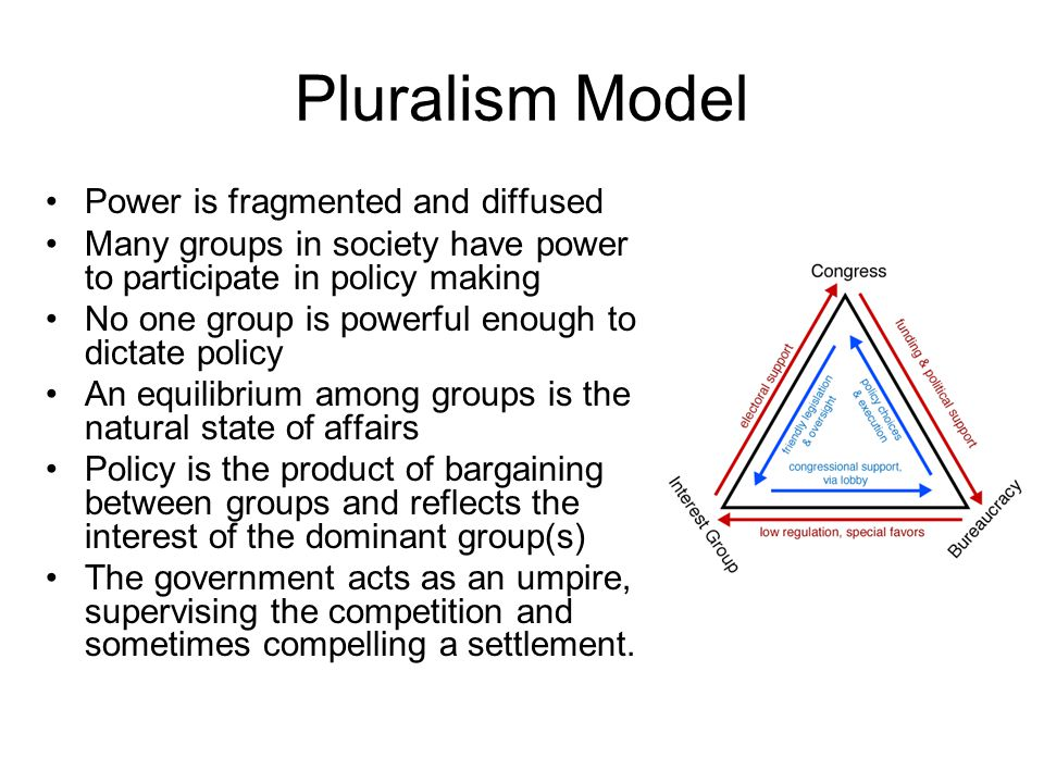 Pluralism Model Power is fragmented and diffused Many groups in society have power to participate in policy making No one group is powerful enough to
