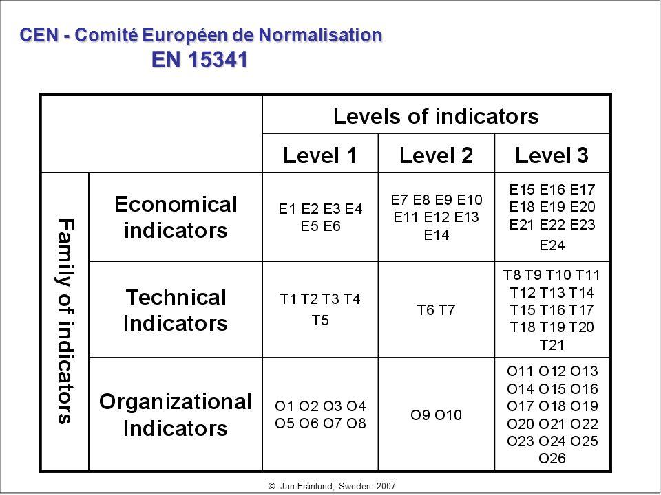 CEN - Comité Européen de Normalisation EN 15341 © Jan Frånlund, Sweden 2007