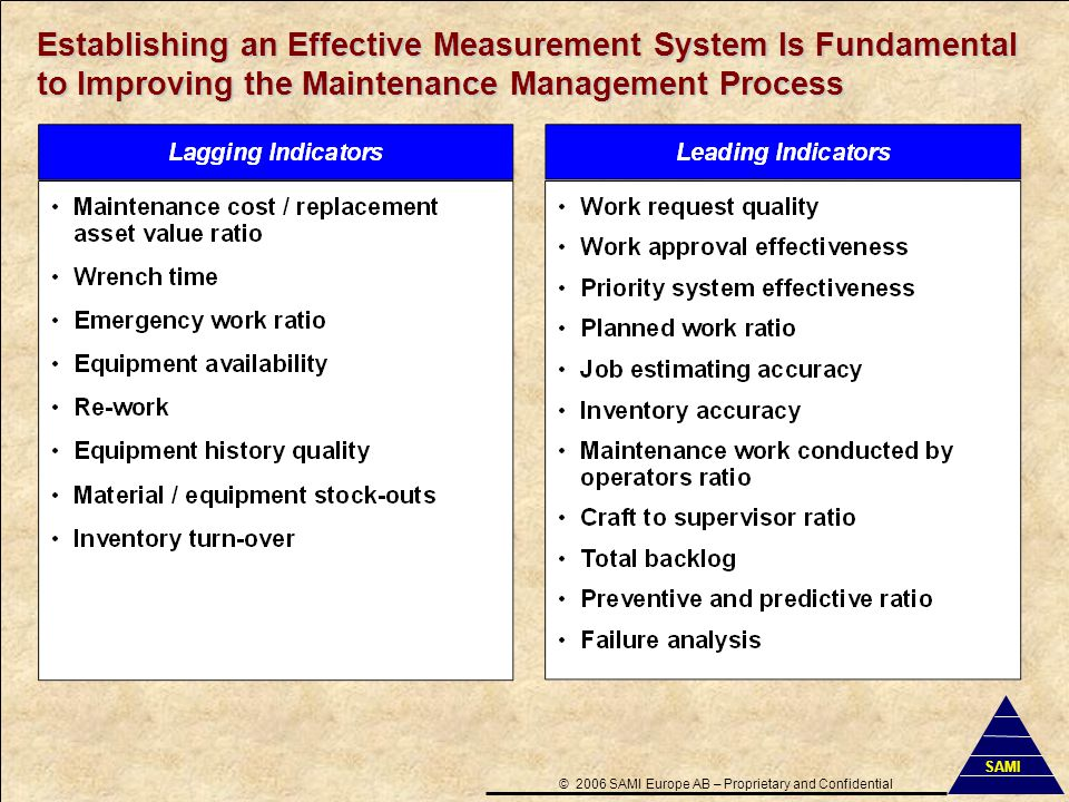 Establishing an Effective Measurement System Is Fundamental to Improving the Maintenance Management Process ©2006 SAMI Europe AB–Proprietary and Confidential SAMI