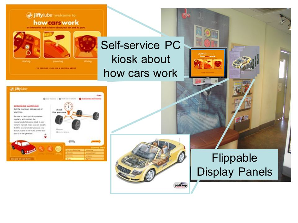 Self-service PC kiosk about how cars work Flippable Display Panels