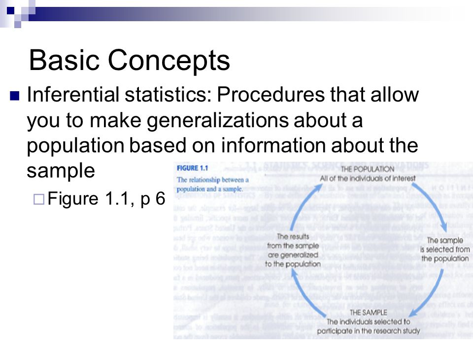 Basic Concepts Inferential statistics: Procedures that allow you to make generalizations about a population based on information about the sample  Figure 1.1, p 6