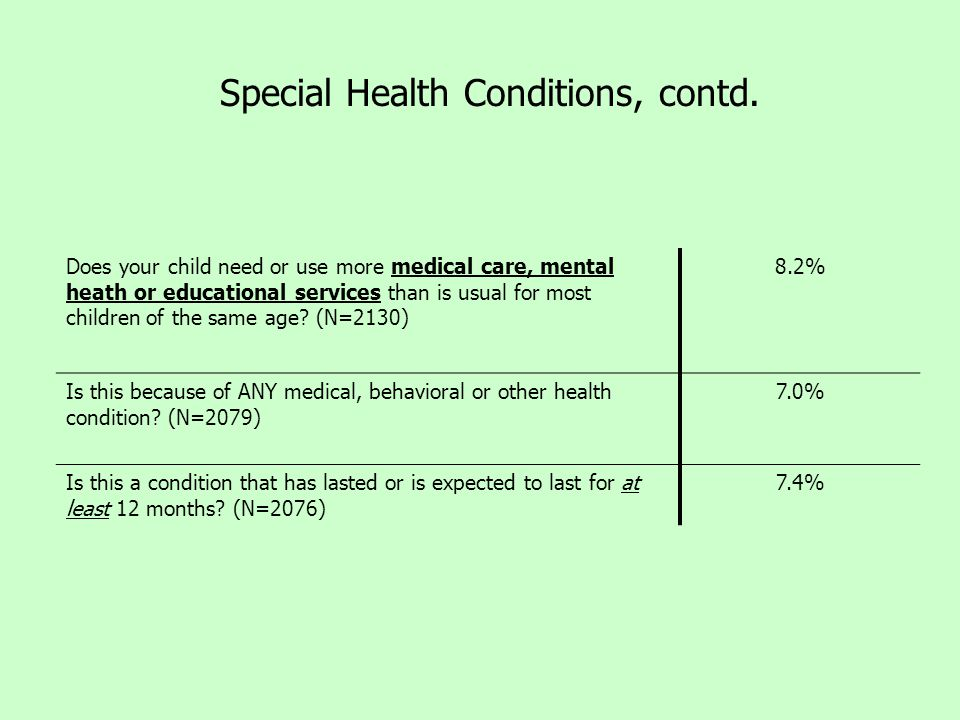 Special Health Conditions, contd. Does your child need or use more medical care, mental heath or educational services than is usual for most children