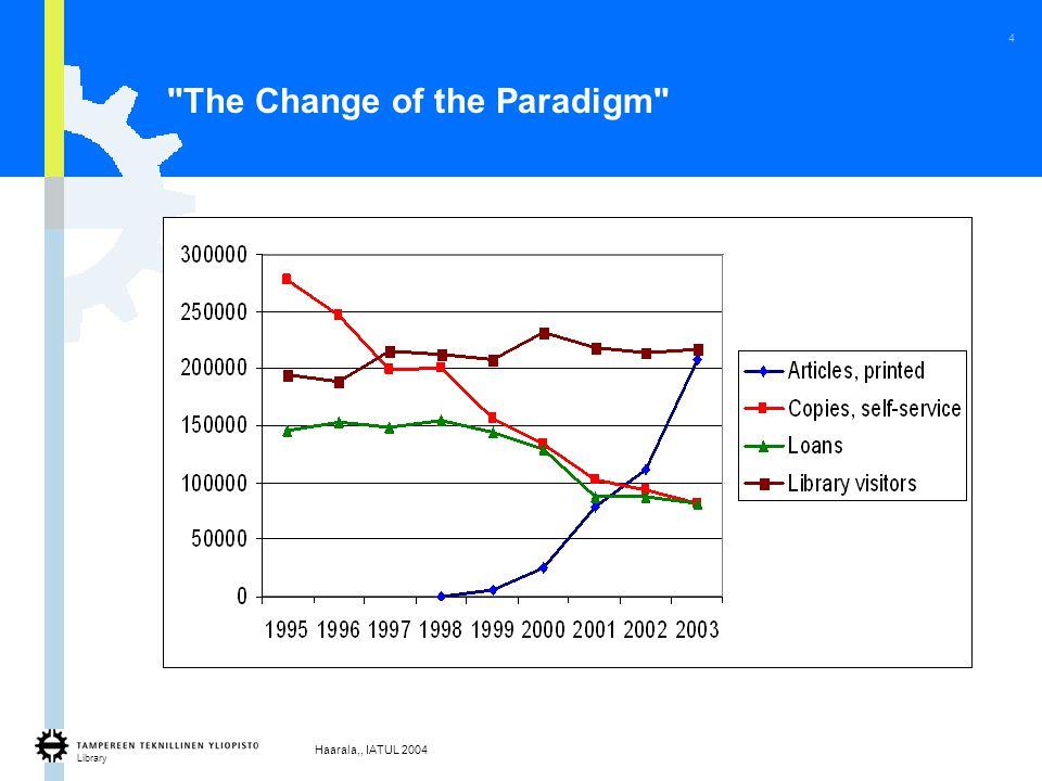 Library Haarala,, IATUL 2004 4 The Change of the Paradigm